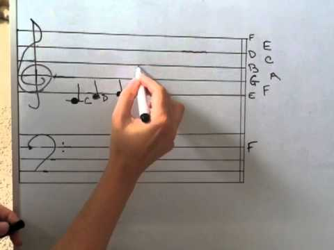 Music Lesson 1: Staff, Clefs & Note Names