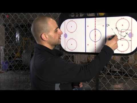 How to Play in Front of the Net | FORWARD HOCKEY POSITIONING
