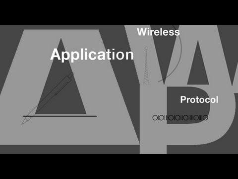 How it works? Wireless Application Protocol (WAP)