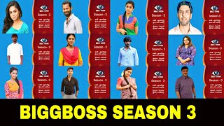 வெளியானது பிக்பாஸ் சீசன் 3 போட்டியாளர்கள் | Bigg Boss 3 Contestants