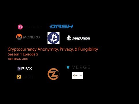 Cryptocurrency Anonymity, Privacy, & Fungibility