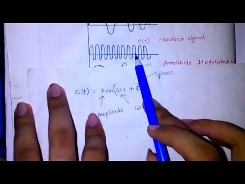 Modulation,Introduction to Amplitude Modulation