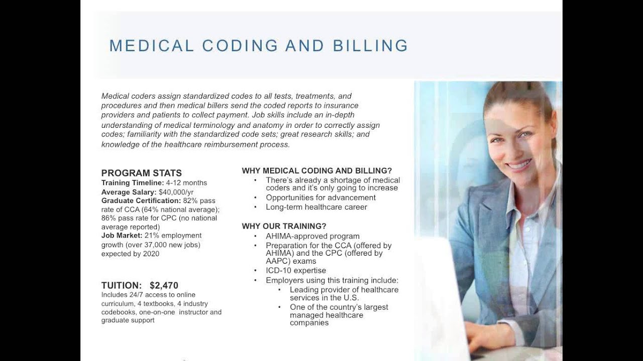 Healthcare and Technology | Hofstra Continuing Education