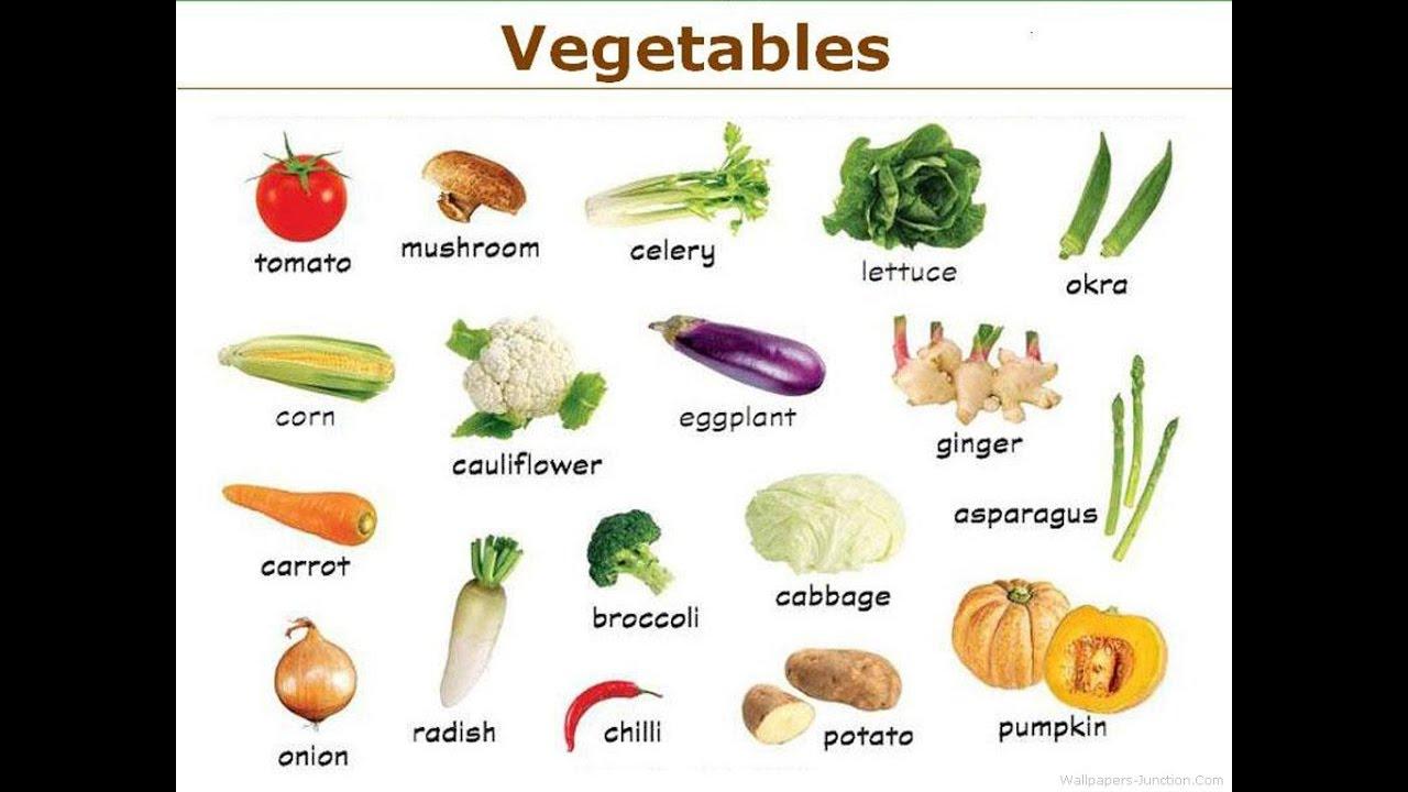 Овощи в картинках на английском для детей с надписями