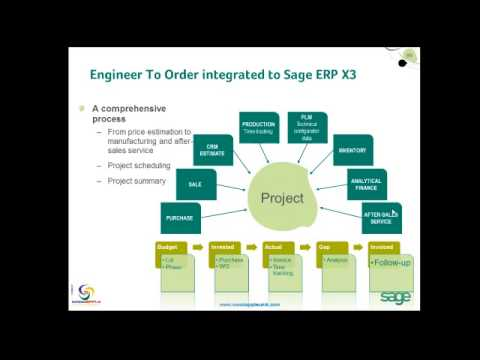 Sage ERP X3 - Integrated Business Management Solution