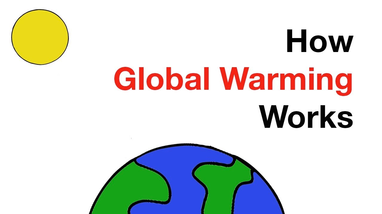 speech on the topic global warming