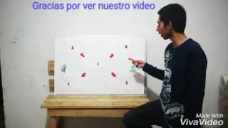 Explicación de la voz pasiva en Inglés