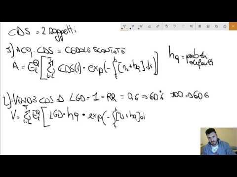 Credit Default Swap: le formule #3