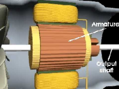 How Electric Motors Work Youtube