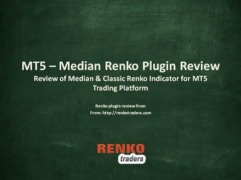 MT5 Renko Plugin Review