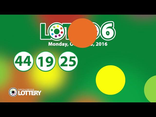 Lotto 6 proofer Szrek2Solutions (Szrek)