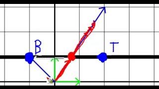 What Homogeneous Coordinates Mean