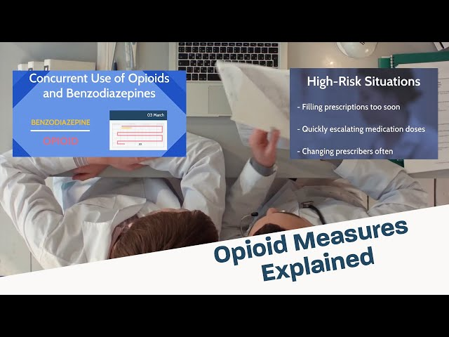 Opioid Measures Explained