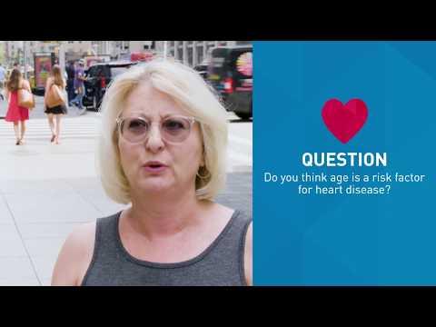 FDA Office of Women's Health: Heart Disease Risk Factor