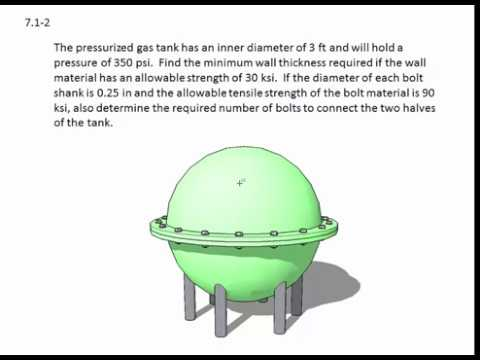 07.1-2 Pressure vessel fasteners - EXAMPLE