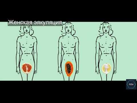 Женская эякуляция : Кто, что и где?   SoKnow