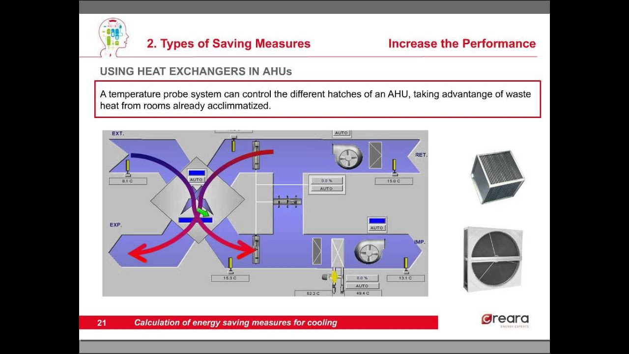 Calculation of energy savings measures for cooling