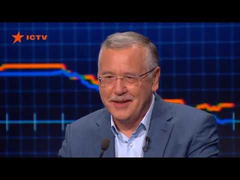 Кадровые назначения Президента Зеленского - Гриценко дал оценку