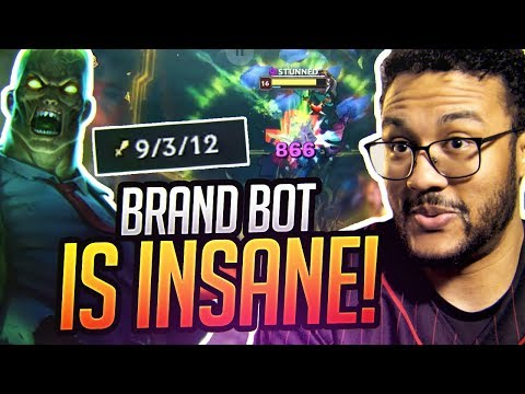 WHEN IN DOUBT LOCK IN BRAND | APHROMOO