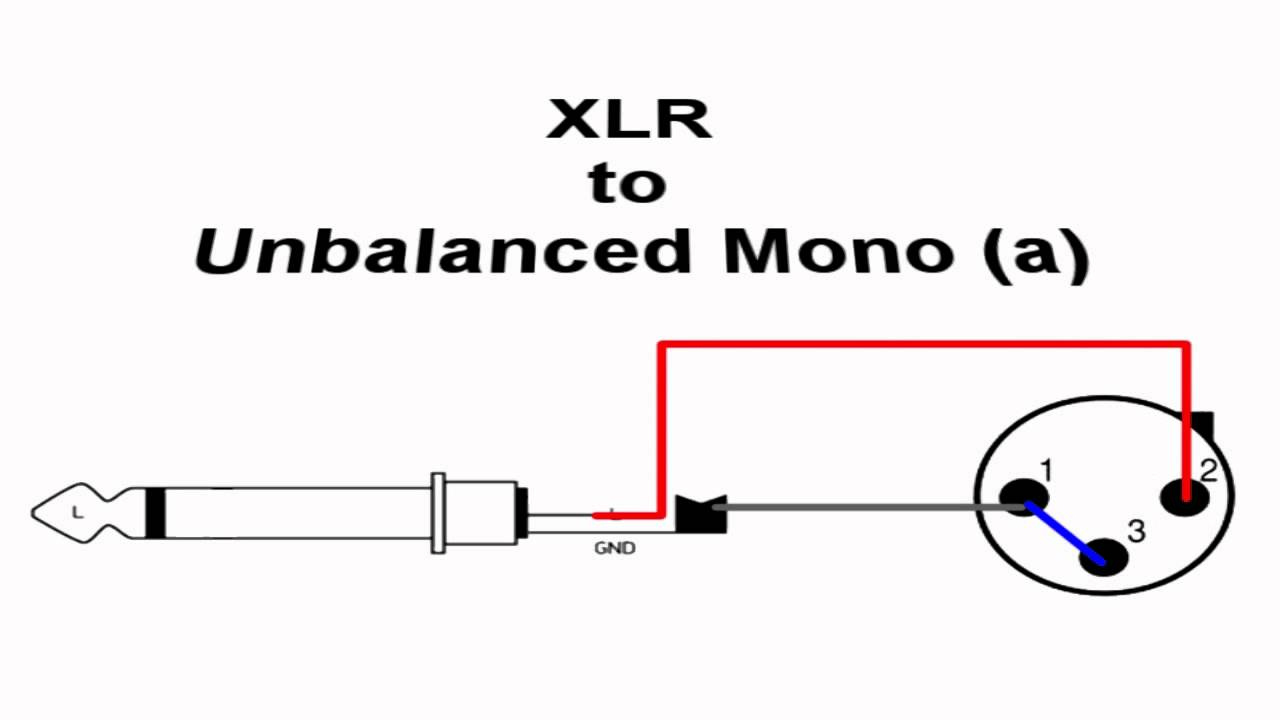 Phono Plug Wiring Diagram Xlr To 1 4 Mono Jack Diagrams 2 A Youtube Trs Solder Connector