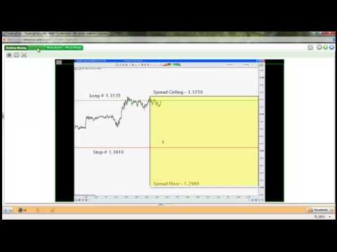 Morgan Busby of TradingPub on Nadex Trading Techniques