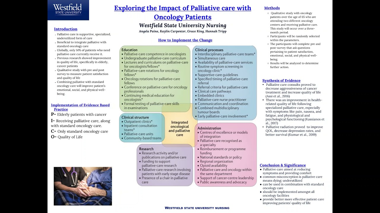 Exploring the Impact of Palliative care with Oncology Patients