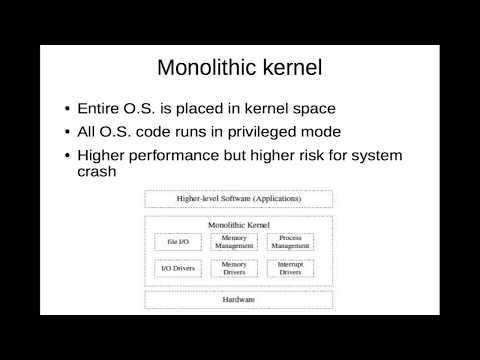 monolithic kernel vs microlithic kernel
