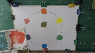 Simple Watercolour  Colour theory Primary colours - How To  Mix