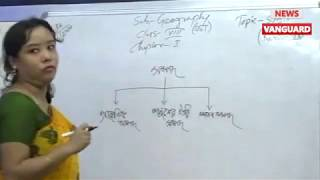 Online &#39এ Tuition    Subjects :- Class - VIII  &#39এর Geography