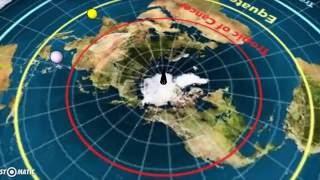 Cosmologia en tierra plana . Cosmology on flat earth