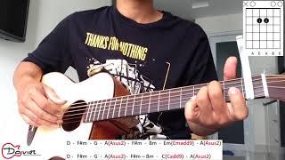 Hướng dẫn cách đánh guitar bài Vì Yêu Là Nhớ (Han Sara)