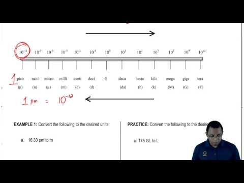Using the Metric Prefix Chart