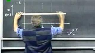 Преподаватель 80 уровня, рисует пунктирную линию