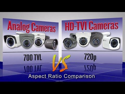 kamera 720 tvl vs 720p
