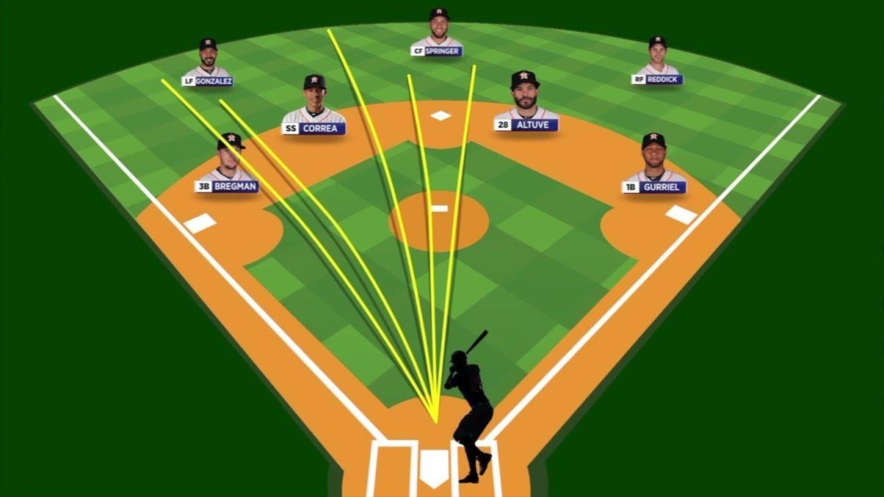Using sabermetrics to bet on baseball sports betting advice twitter headers