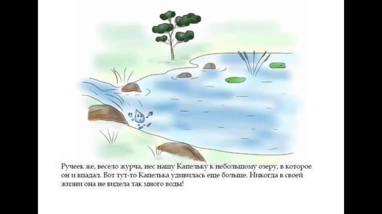 круговорот воды. фото
