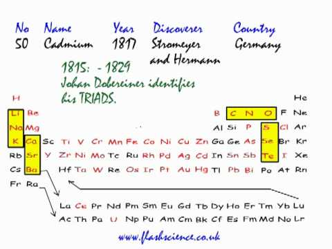 Triads Dobereiners Contribution To Developing The Periodic Table