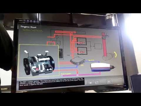 Sistemas del motor CFM56-7B