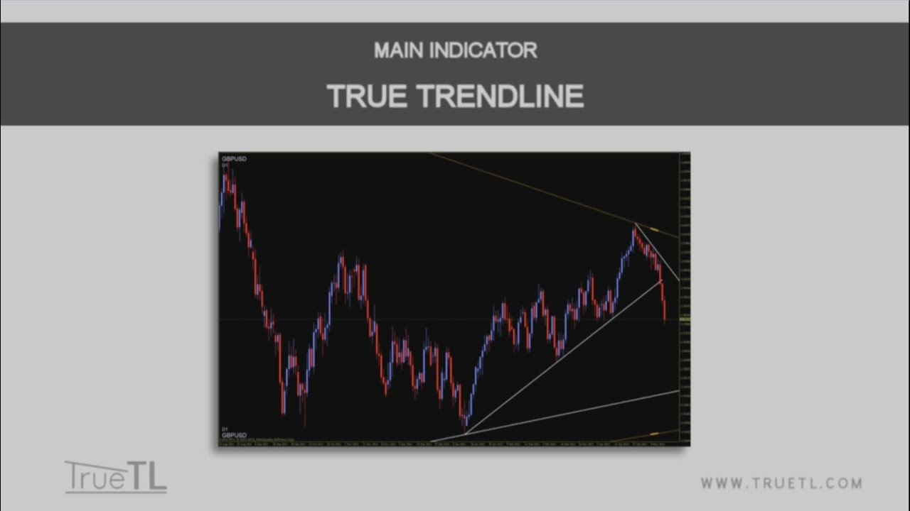 Truetl trading indicators