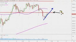 Bitcoin Chart Technical Analysis for 05-22-2020