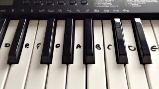 Rudolph The Red Nosed Reindeer   Easy Keyboard Tutorial With Notes (Right Hand)