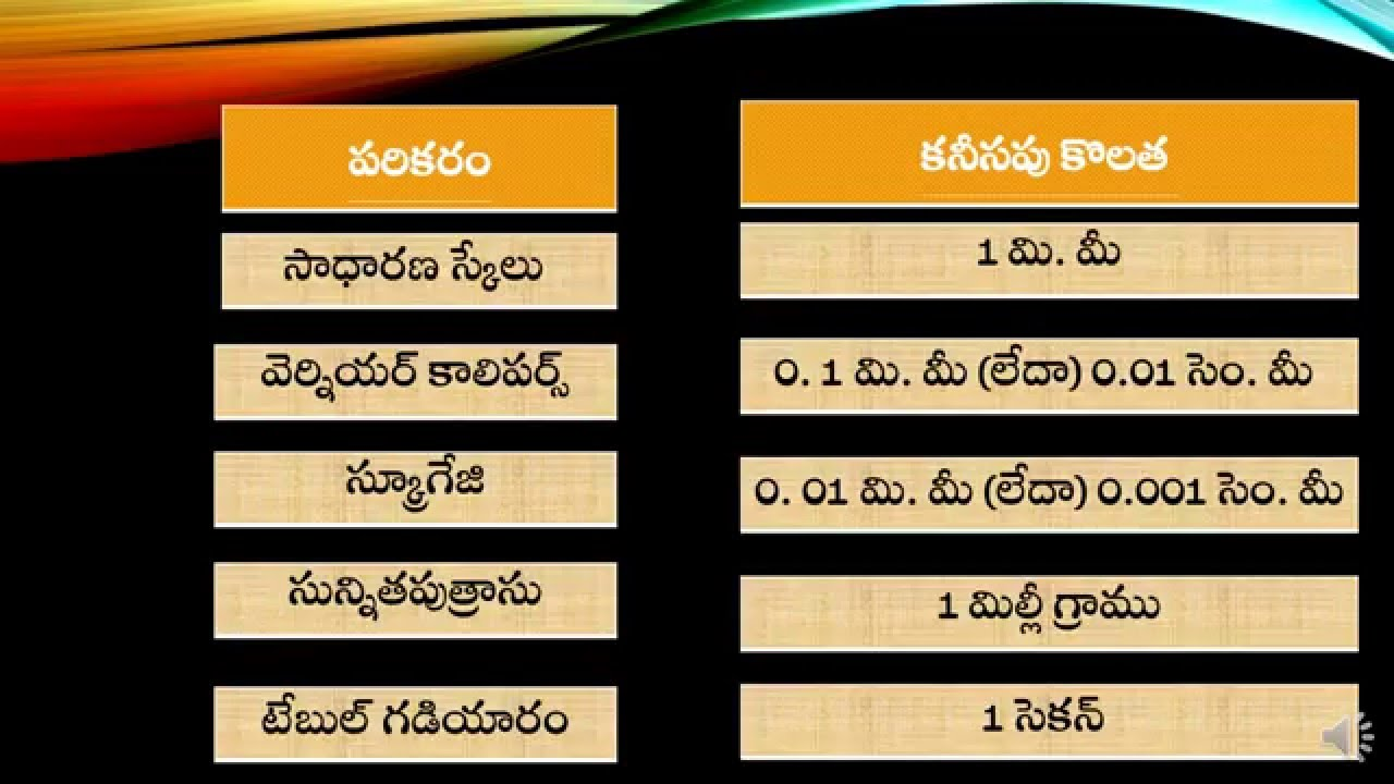 Telugu General Knowledge - Science Quiz for Kids - Device & their  measurements