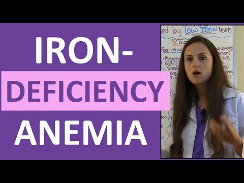 Iron Deficiency Anemia Treatment, Nursing, Pathophysiology, Symptoms w/ Nursing Interventions