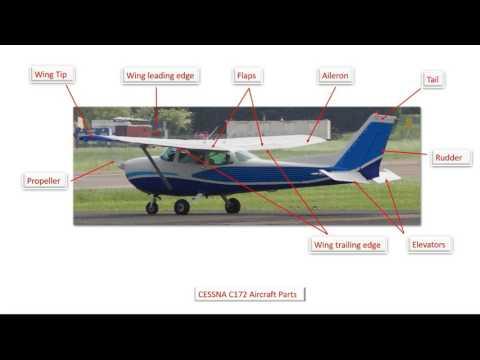 Basic Parts of a Light Aircraft - Cessna C172 - YouTube