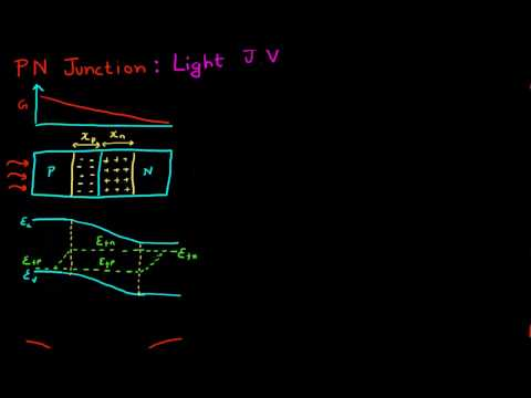 Dark and Light IV characteristics for PN diode