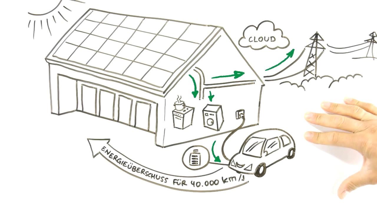 informationen zur photovoltaik wg solar concept gmbh. Black Bedroom Furniture Sets. Home Design Ideas