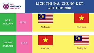 AFF Suzuki 2018 Lịch Thi Đấu Vòng Chung Kết