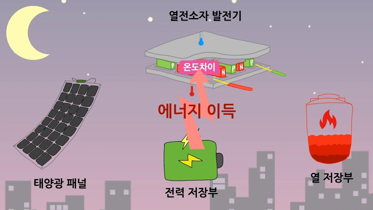 [영상] 태양광 발전기