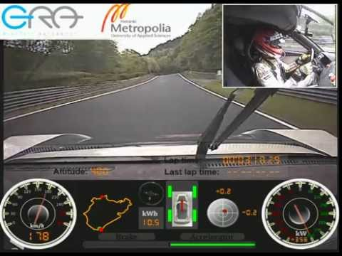 2015 lap record by Drako Motors DriveOS-equipped E-RA demo vehicle @ Nürburgring