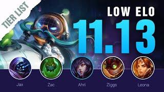 Season 11 LOW ELO LoL Tier List Patch 11.13 by Mobalytics - League of Legends